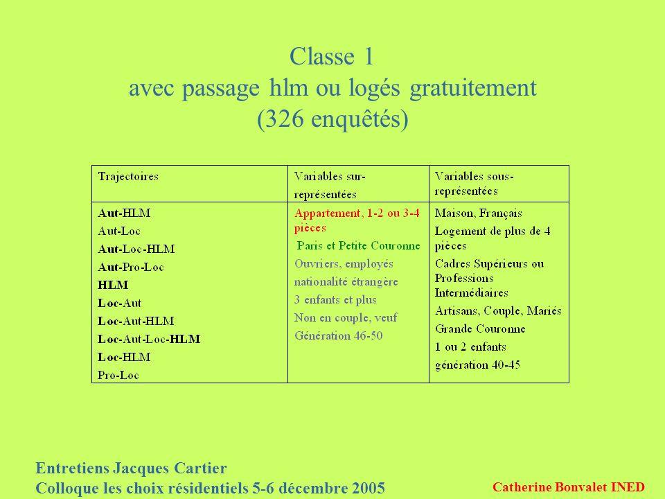 Entretiens Jacques Cartier Colloque les choix résidentiels 5-6 décembre 2005 Catherine Bonvalet INED Classe 1 avec passage hlm ou logés gratuitement (326 enquêtés)