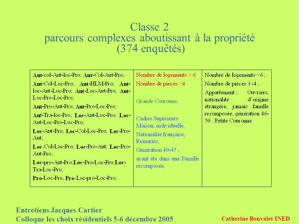 Entretiens Jacques Cartier Colloque les choix résidentiels 5-6 décembre 2005 Catherine Bonvalet INED Classe 2 parcours complexes aboutissant à la propriété (374 enquêtés)