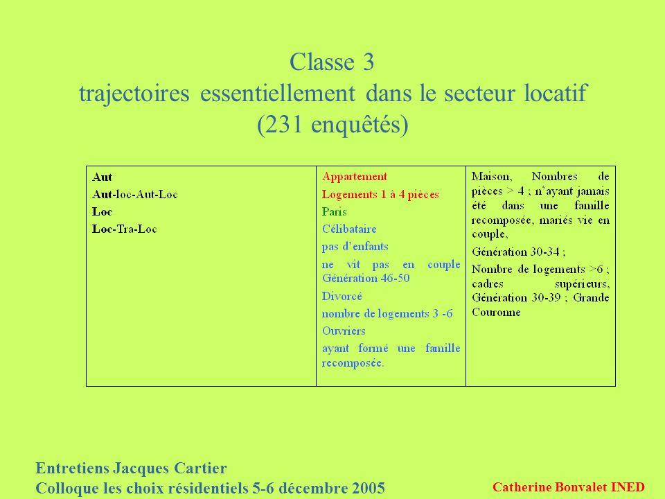 Entretiens Jacques Cartier Colloque les choix résidentiels 5-6 décembre 2005 Catherine Bonvalet INED Classe 3 trajectoires essentiellement dans le secteur locatif (231 enquêtés)