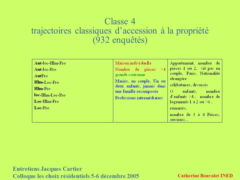 Entretiens Jacques Cartier Colloque les choix résidentiels 5-6 décembre 2005 Catherine Bonvalet INED Classe 4 trajectoires classiques daccession à la