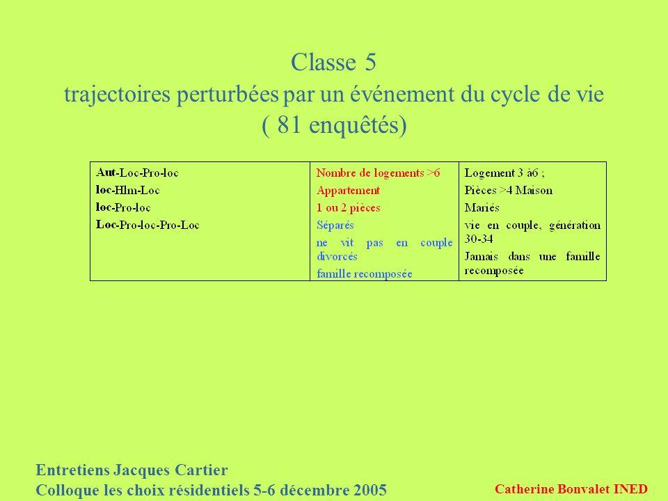 Entretiens Jacques Cartier Colloque les choix résidentiels 5-6 décembre 2005 Catherine Bonvalet INED Classe 5 trajectoires perturbées par un événement du cycle de vie ( 81 enquêtés)