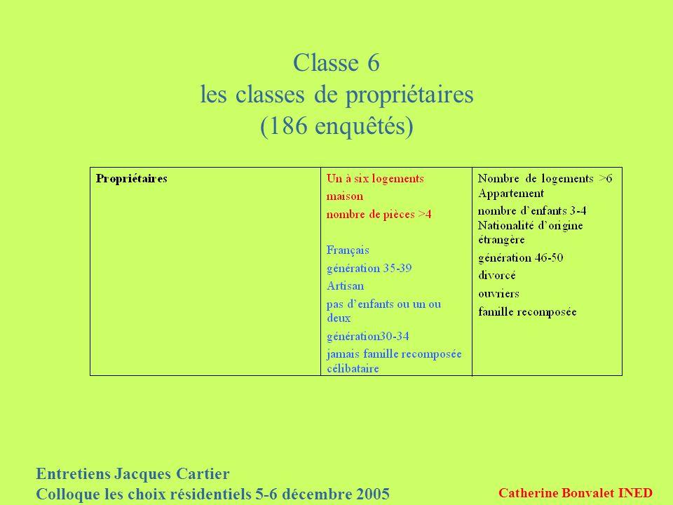 Entretiens Jacques Cartier Colloque les choix résidentiels 5-6 décembre 2005 Catherine Bonvalet INED Classe 6 les classes de propriétaires (186 enquêtés)