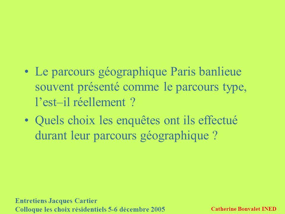 Entretiens Jacques Cartier Colloque les choix résidentiels 5-6 décembre 2005 Catherine Bonvalet INED Le parcours géographique Paris banlieue souvent présenté comme le parcours type, lest–il réellement .