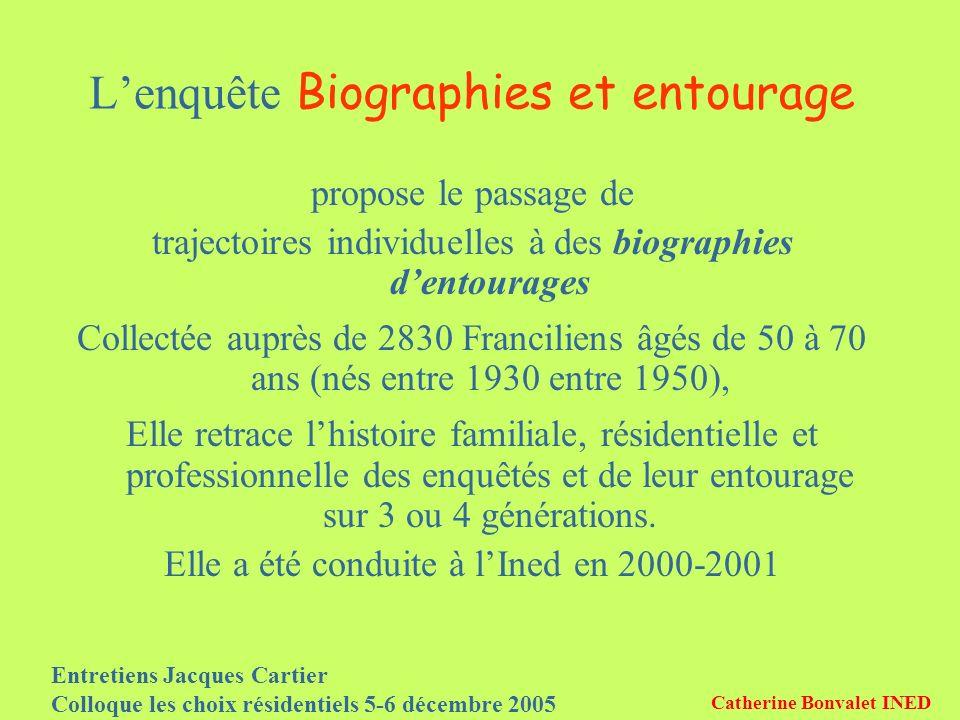 Entretiens Jacques Cartier Colloque les choix résidentiels 5-6 décembre 2005 Catherine Bonvalet INED Lenquête Biographies et entourage propose le pass