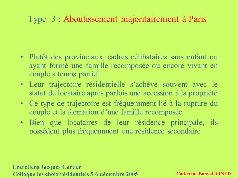 Entretiens Jacques Cartier Colloque les choix résidentiels 5-6 décembre 2005 Catherine Bonvalet INED Type 3 : Aboutissement majoritairement à Paris Pl