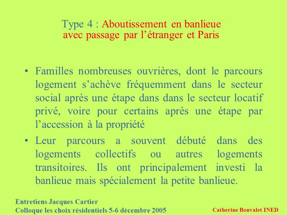 Entretiens Jacques Cartier Colloque les choix résidentiels 5-6 décembre 2005 Catherine Bonvalet INED Type 4 : Aboutissement en banlieue avec passage p
