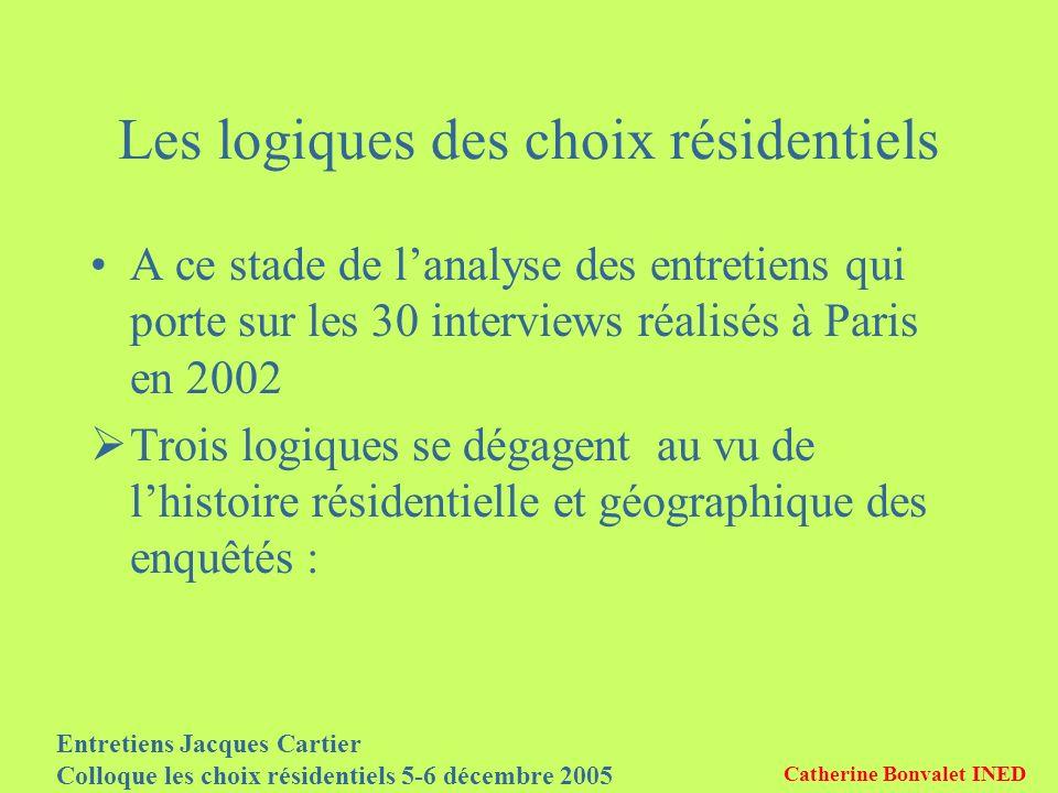 Entretiens Jacques Cartier Colloque les choix résidentiels 5-6 décembre 2005 Catherine Bonvalet INED Les logiques des choix résidentiels A ce stade de