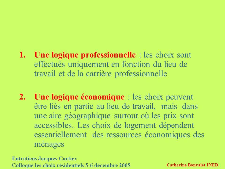 Entretiens Jacques Cartier Colloque les choix résidentiels 5-6 décembre 2005 Catherine Bonvalet INED 1.Une logique professionnelle : les choix sont ef