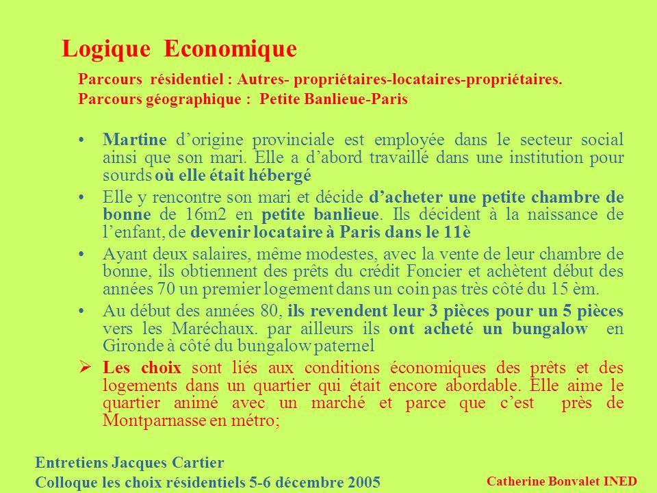 Entretiens Jacques Cartier Colloque les choix résidentiels 5-6 décembre 2005 Catherine Bonvalet INED Parcours résidentiel : Autres- propriétaires-locataires-propriétaires.