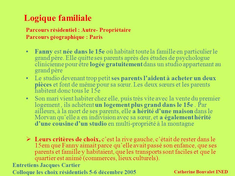 Entretiens Jacques Cartier Colloque les choix résidentiels 5-6 décembre 2005 Catherine Bonvalet INED Logique familiale Parcours résidentiel : Autre- Propriétaire Parcours géographique : Paris Fanny est née dans le 15e où habitait toute la famille en particulier le grand père.