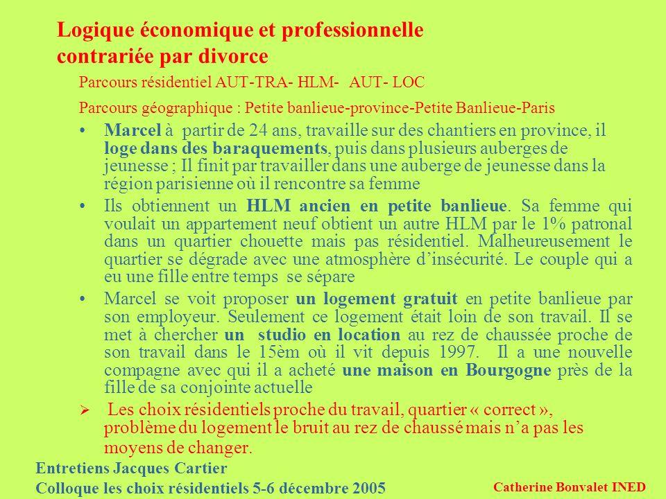 Entretiens Jacques Cartier Colloque les choix résidentiels 5-6 décembre 2005 Catherine Bonvalet INED Logique économique et professionnelle contrariée