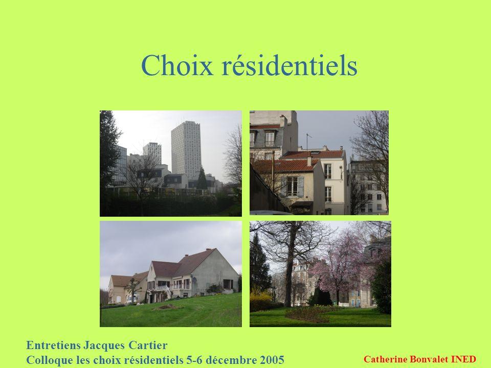 Entretiens Jacques Cartier Colloque les choix résidentiels 5-6 décembre 2005 Catherine Bonvalet INED Choix résidentiels