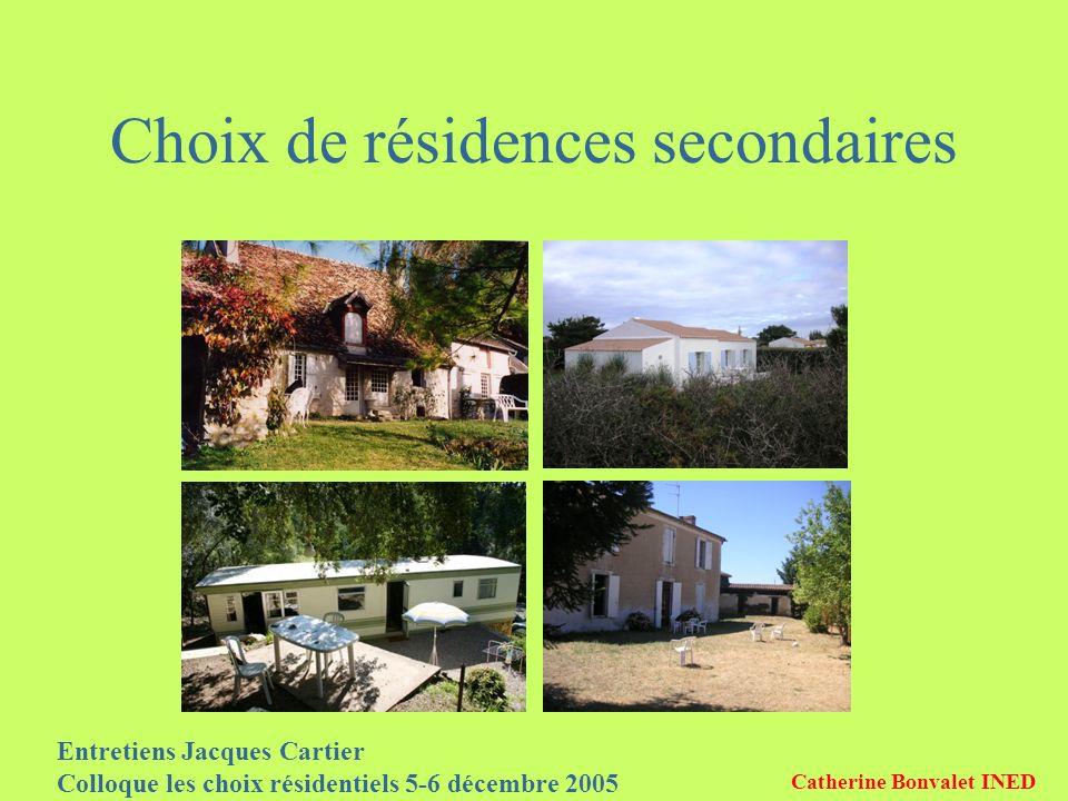 Entretiens Jacques Cartier Colloque les choix résidentiels 5-6 décembre 2005 Catherine Bonvalet INED Choix de résidences secondaires