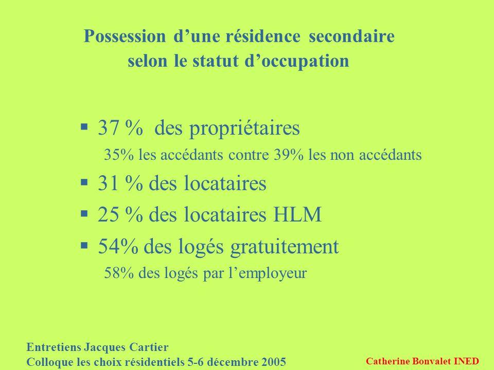 Entretiens Jacques Cartier Colloque les choix résidentiels 5-6 décembre 2005 Catherine Bonvalet INED Possession dune résidence secondaire selon le sta