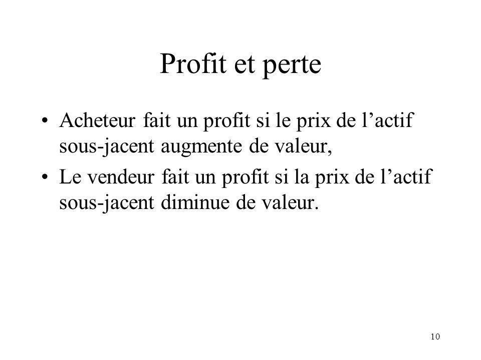 10 Profit et perte Acheteur fait un profit si le prix de lactif sous-jacent augmente de valeur, Le vendeur fait un profit si la prix de lactif sous-ja