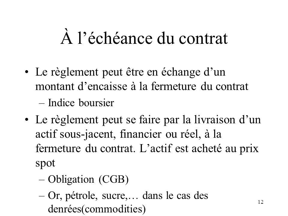 12 À léchéance du contrat Le règlement peut être en échange dun montant dencaisse à la fermeture du contrat –Indice boursier Le règlement peut se fair