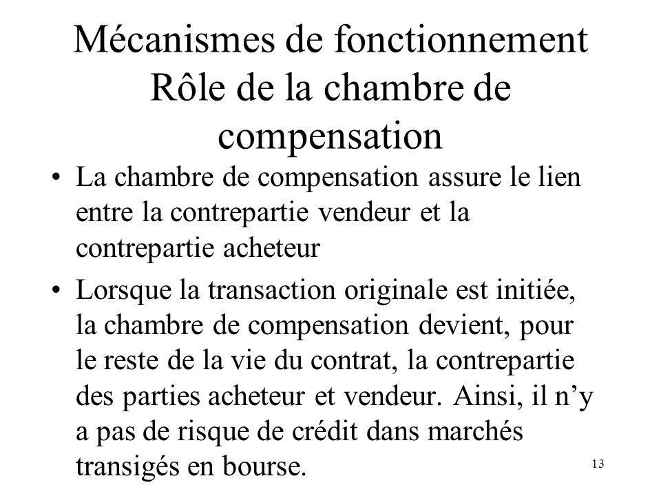 13 Mécanismes de fonctionnement Rôle de la chambre de compensation La chambre de compensation assure le lien entre la contrepartie vendeur et la contr