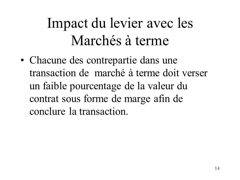 14 Impact du levier avec les Marchés à terme Chacune des contrepartie dans une transaction de marché à terme doit verser un faible pourcentage de la v
