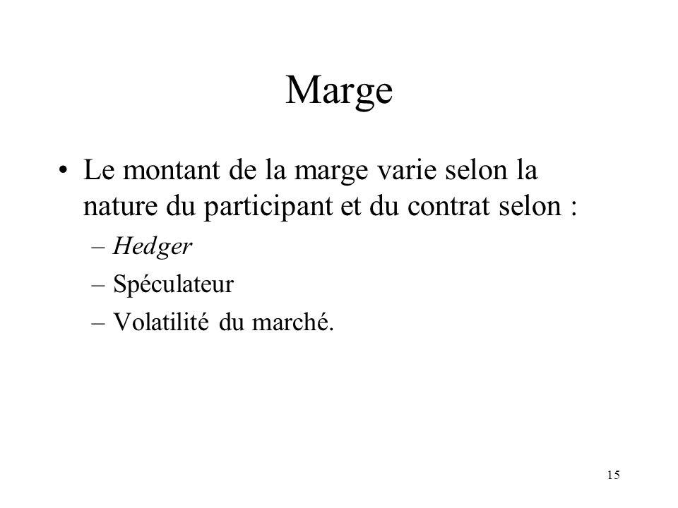 15 Marge Le montant de la marge varie selon la nature du participant et du contrat selon : –Hedger –Spéculateur –Volatilité du marché.