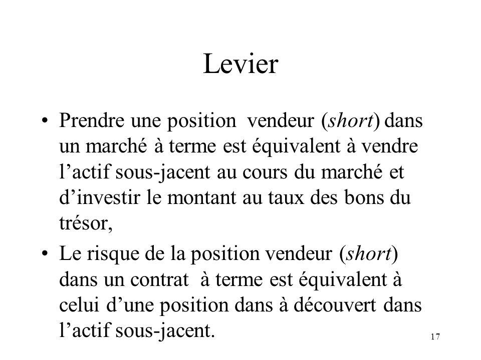 17 Levier Prendre une position vendeur (short) dans un marché à terme est équivalent à vendre lactif sous-jacent au cours du marché et dinvestir le mo