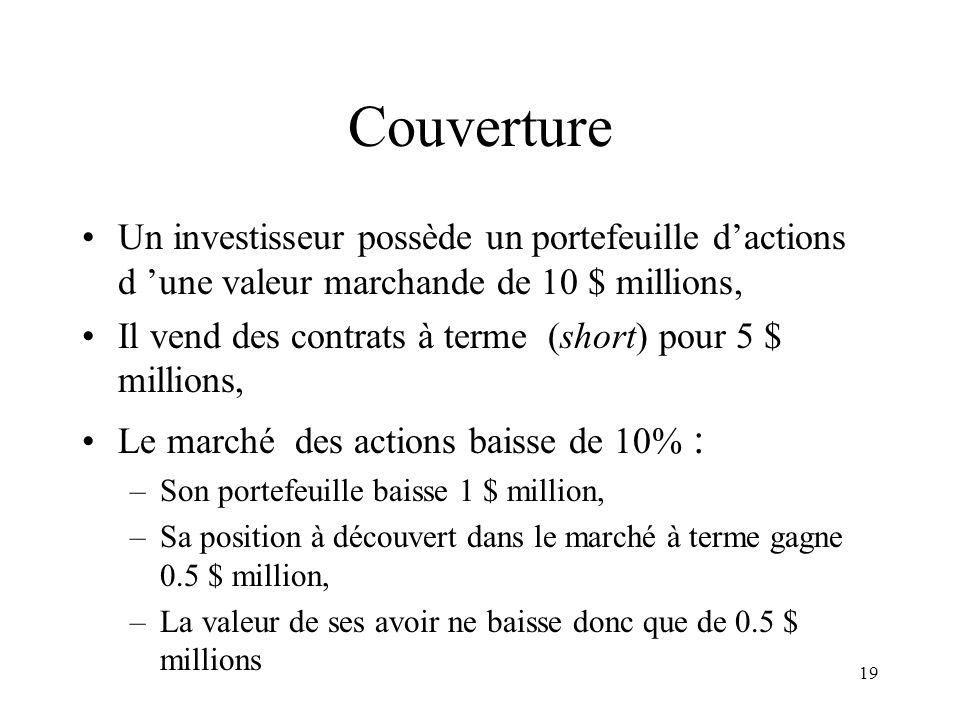 19 Couverture Un investisseur possède un portefeuille dactions d une valeur marchande de 10 $ millions, Il vend des contrats à terme (short) pour 5 $