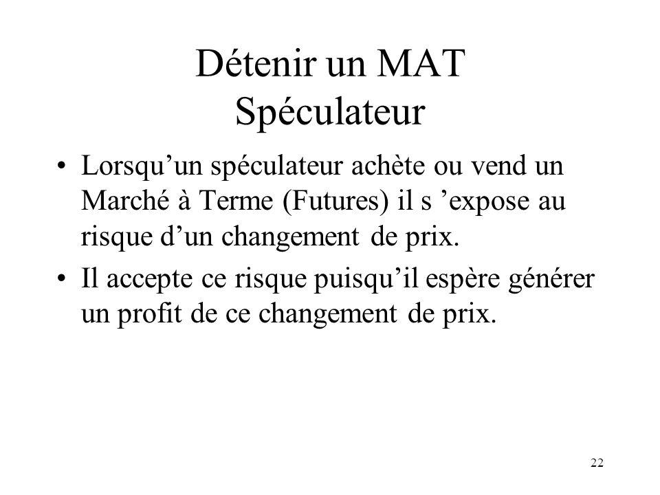 22 Détenir un MAT Spéculateur Lorsquun spéculateur achète ou vend un Marché à Terme (Futures) il s expose au risque dun changement de prix. Il accepte