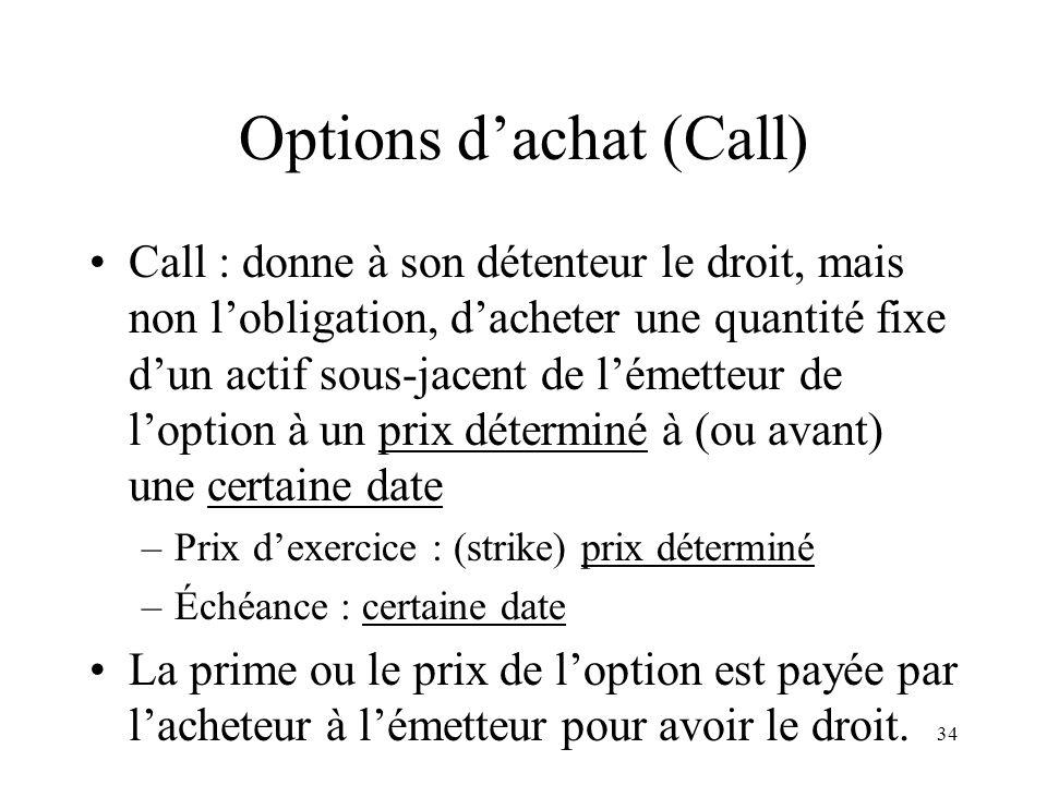 34 Options dachat (Call) Call : donne à son détenteur le droit, mais non lobligation, dacheter une quantité fixe dun actif sous-jacent de lémetteur de