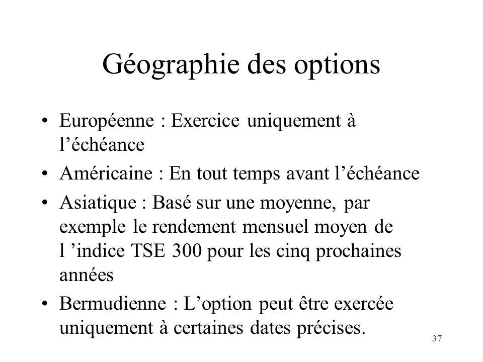 37 Géographie des options Européenne : Exercice uniquement à léchéance Américaine : En tout temps avant léchéance Asiatique : Basé sur une moyenne, pa