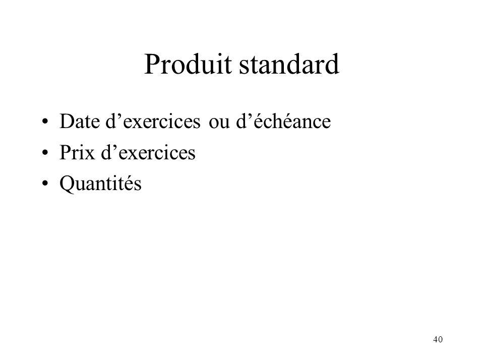 40 Produit standard Date dexercices ou déchéance Prix dexercices Quantités