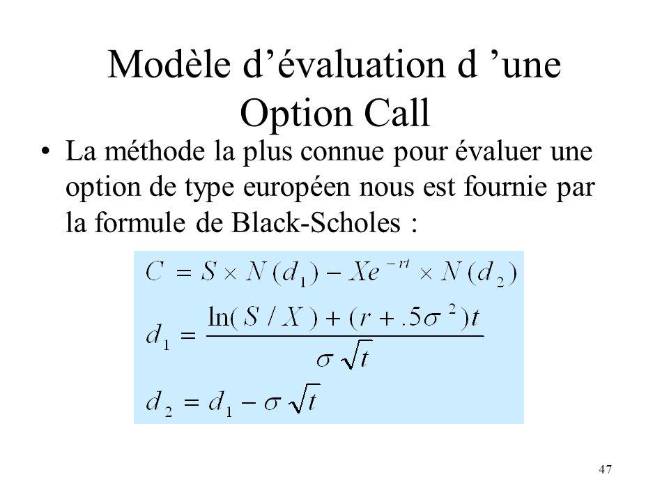 47 La méthode la plus connue pour évaluer une option de type européen nous est fournie par la formule de Black-Scholes : Modèle dévaluation d une Opti