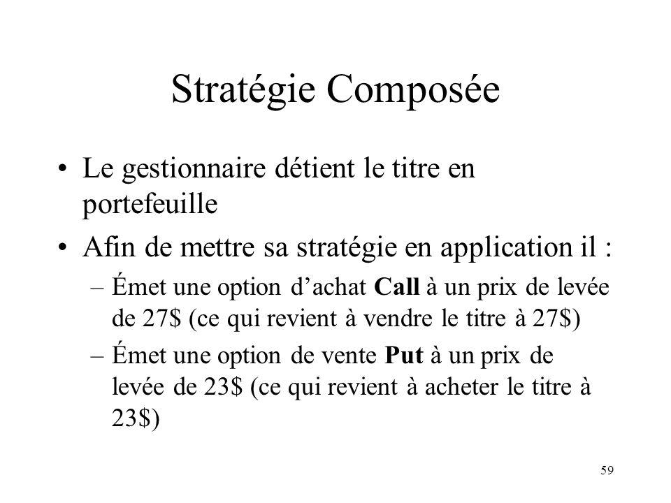 59 Stratégie Composée Le gestionnaire détient le titre en portefeuille Afin de mettre sa stratégie en application il : –Émet une option dachat Call à