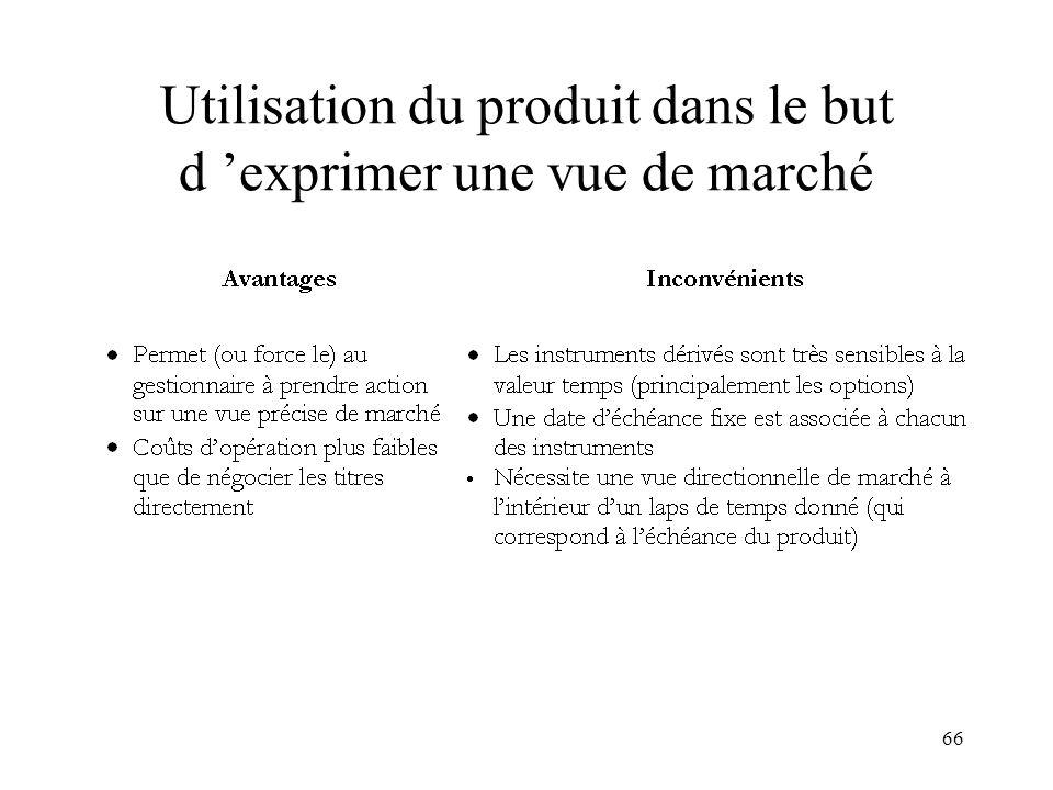 66 Utilisation du produit dans le but d exprimer une vue de marché
