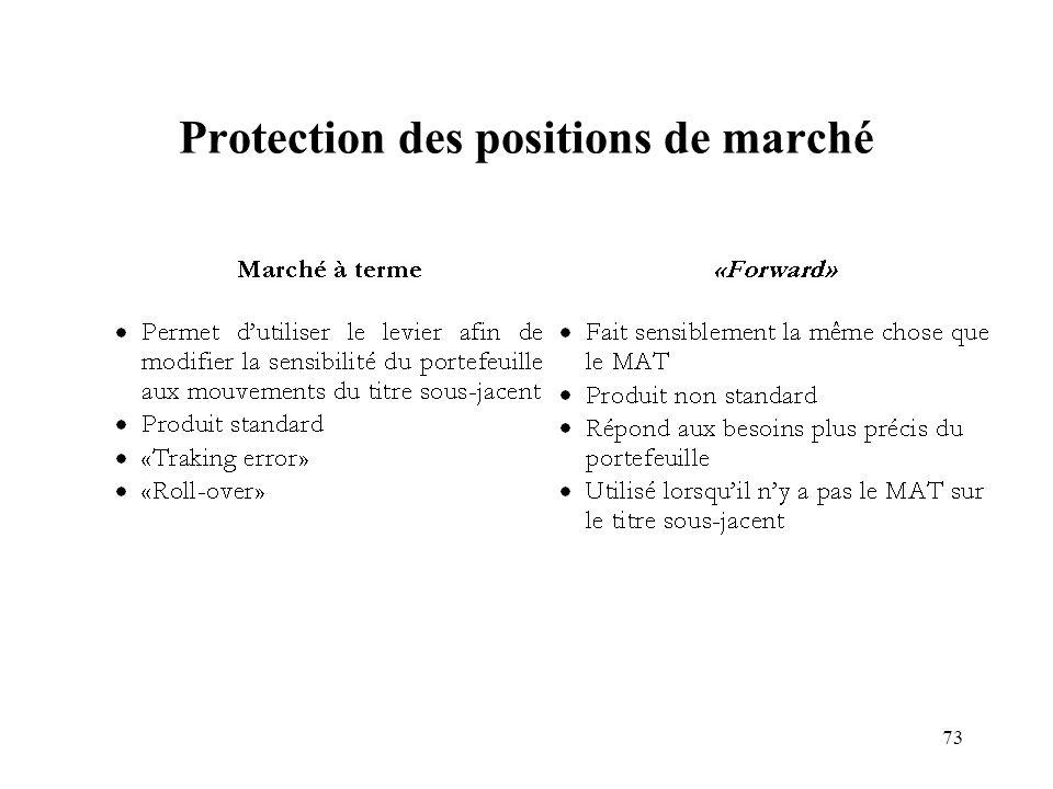 73 Protection des positions de marché