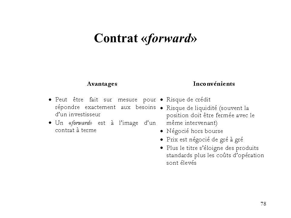 78 Contrat «forward»