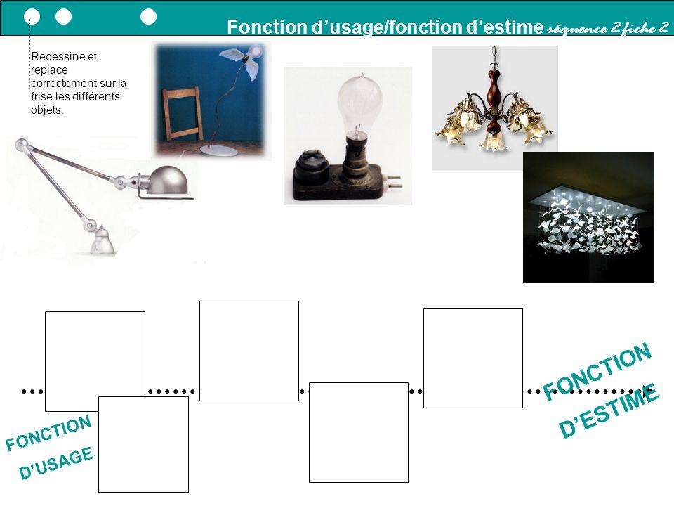 Fonction dusage/fonction destime séquence 2 fiche 2 Redessine et replace correctement sur la frise les différents objets. FONCTION DUSAGE FONCTION DES