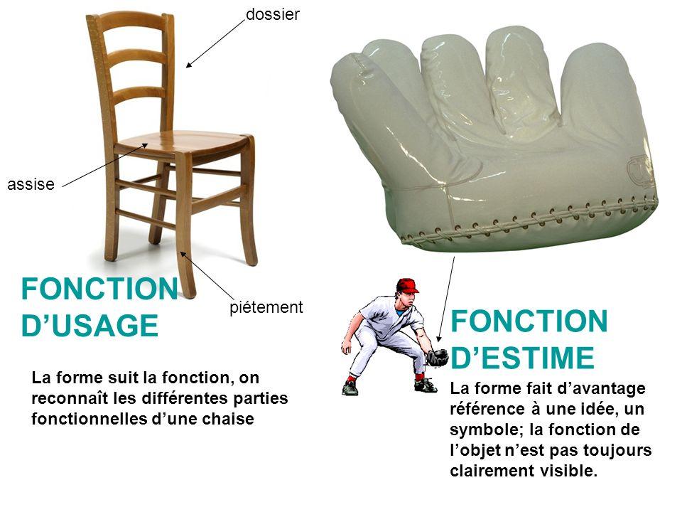 FONCTION DUSAGE FONCTION DESTIME La forme suit la fonction, on reconnaît les différentes parties fonctionnelles dune chaise dossier assise piétement L