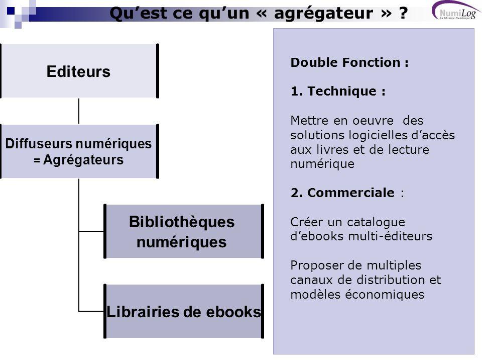 NUMILOG Principal agrégateur français de livres numériques - accords de diffusion-distribution avec 150+ éditeurs et 40.000 titres Types de canaux de distribution : Vente livres numériques au public sur des librairies en ligne : Numilog, Lavoisier, Appel du livre… Prêt de livres numériques à travers des bibliothèques qui achètent ou louent les livres (65+ bibliothèques) Types de fichiers distribués : Textes : fichiers PDF (ordinateurs), PRC (appareils mobiles) Livres audio : fichiers MP3 / WMA