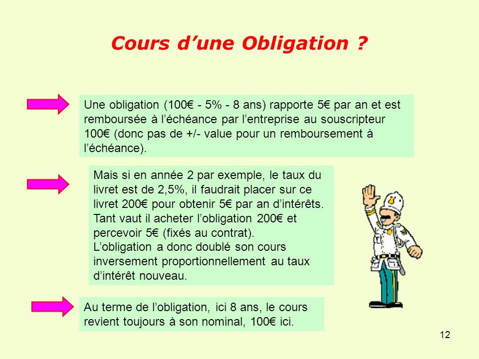 11 Cours dune Action ? Dès le lendemain de lémission, les actionnaires peuvent se vendre entre eux cette action (Marché Secondaire) perdant dès lors l