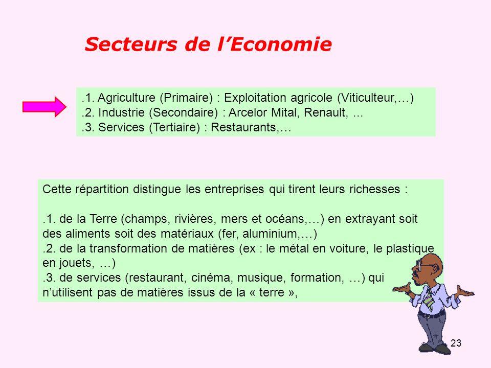 22 Macro Economie