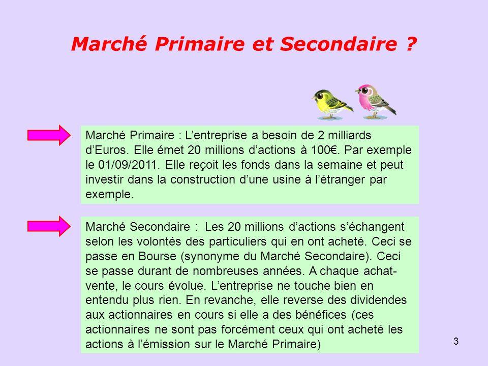 3 Marché Primaire et Secondaire .Marché Primaire : Lentreprise a besoin de 2 milliards dEuros.