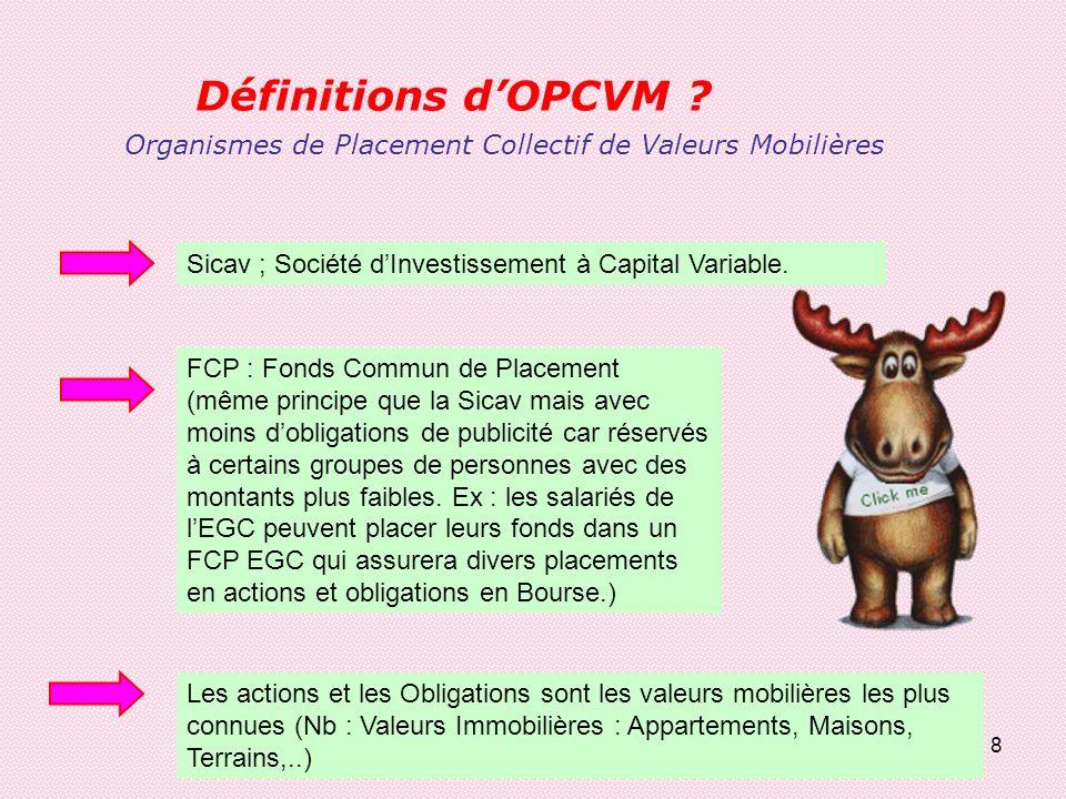 8 Définitions dOPCVM .Sicav ; Société dInvestissement à Capital Variable.