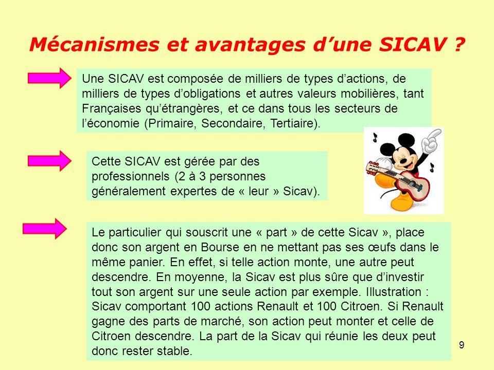 9 Mécanismes et avantages dune SICAV .