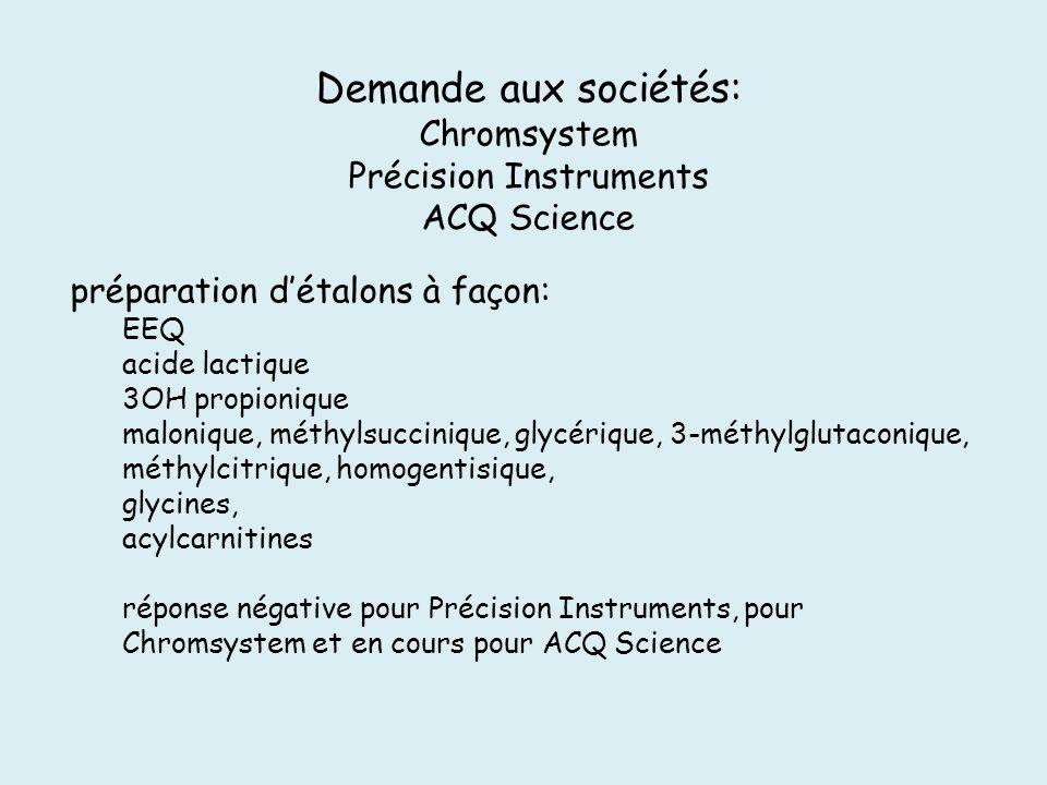 Demande aux sociétés: Chromsystem Précision Instruments ACQ Science préparation détalons à façon: EEQ acide lactique 3OH propionique malonique, méthyl