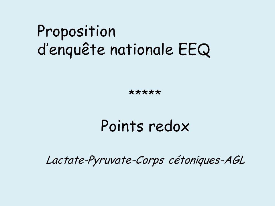 Proposition denquête nationale EEQ ***** Points redox Lactate-Pyruvate-Corps cétoniques-AGL
