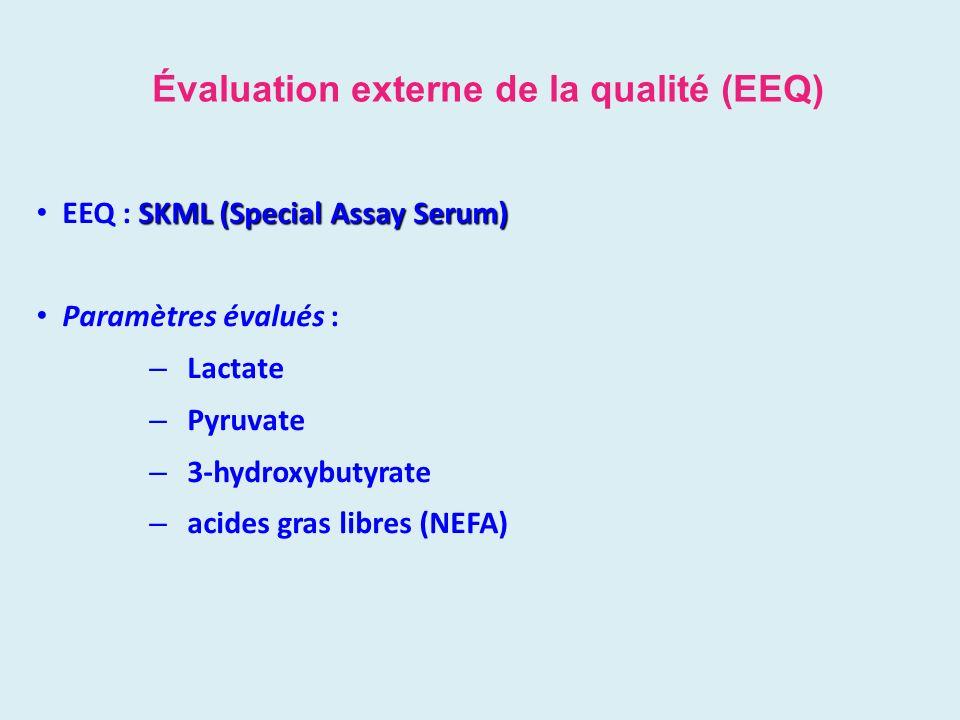 Évaluation externe de la qualité (EEQ) SKML (Special Assay Serum) EEQ : SKML (Special Assay Serum) Paramètres évalués : – Lactate – Pyruvate – 3-hydro