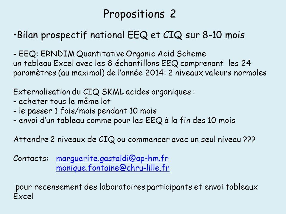 Propositions 2 Bilan prospectif national EEQ et CIQ sur 8-10 mois - EEQ: ERNDIM Quantitative Organic Acid Scheme un tableau Excel avec les 8 échantill