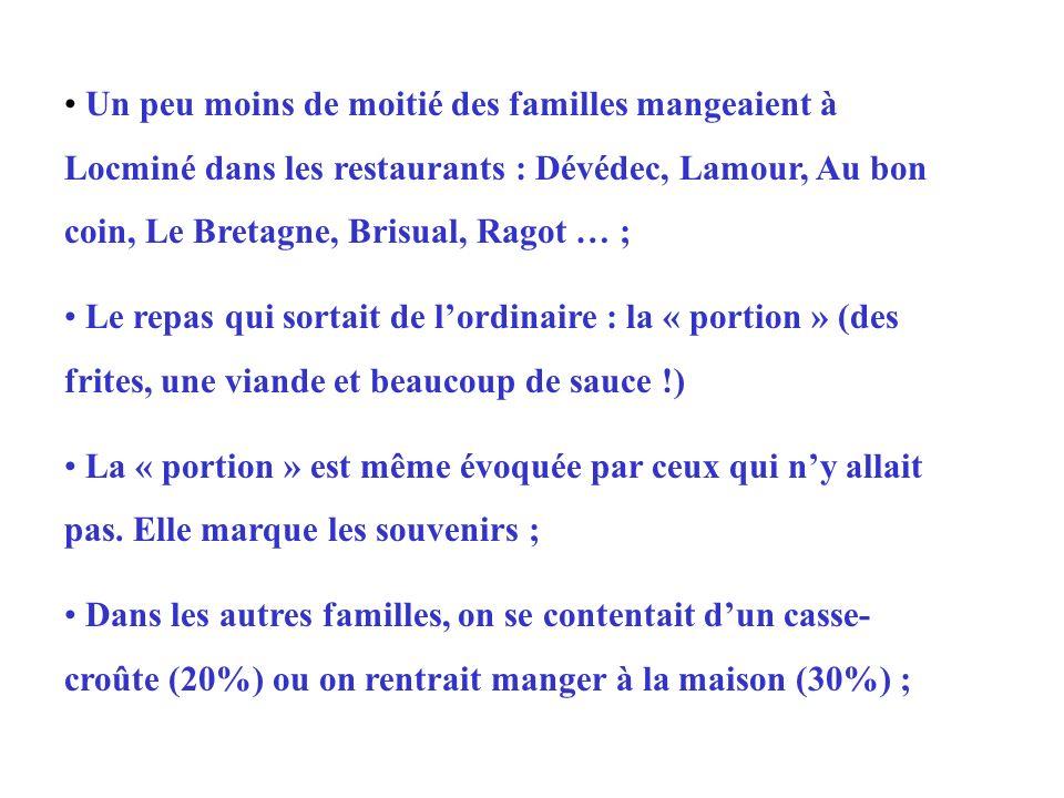 Un peu moins de moitié des familles mangeaient à Locminé dans les restaurants : Dévédec, Lamour, Au bon coin, Le Bretagne, Brisual, Ragot … ; Le repas