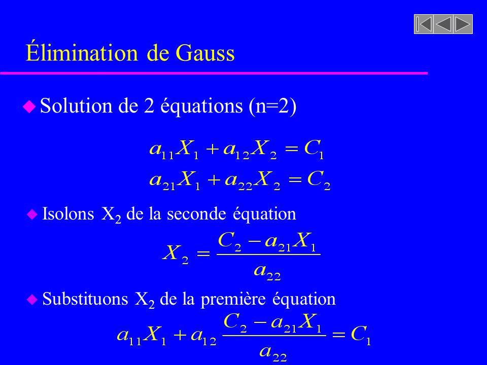 Élimination de Gauss u Solution de 2 équations (n=2) u Isolons X 2 de la seconde équation u Substituons X 2 de la première équation