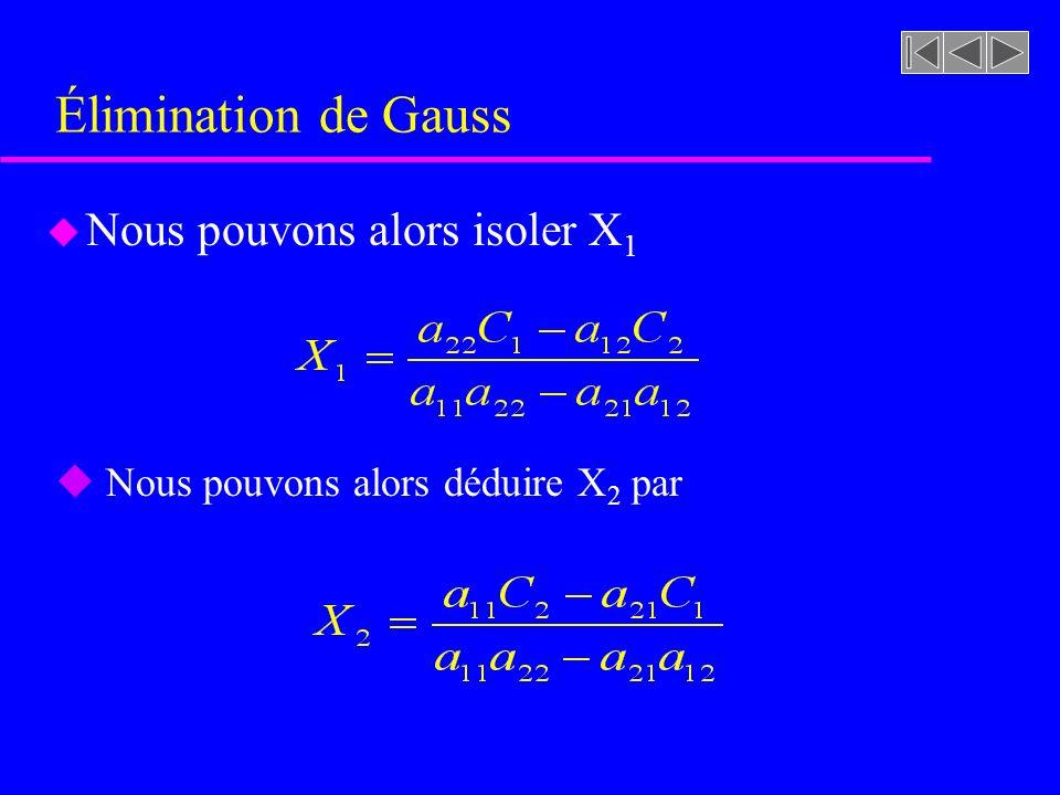 Élimination de Gauss u Nous pouvons alors isoler X 1 u Nous pouvons alors déduire X 2 par