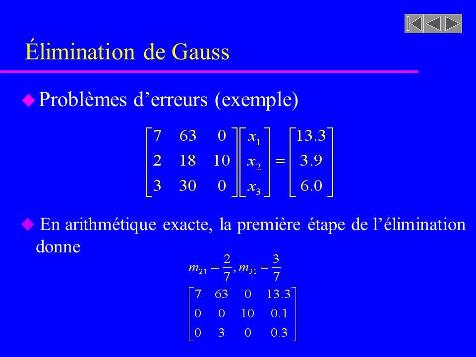 Élimination de Gauss u Problèmes derreurs (exemple) u En arithmétique exacte, la première étape de lélimination donne